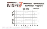 Highlight for Album: CelicaSupra.com Dyno Sheets