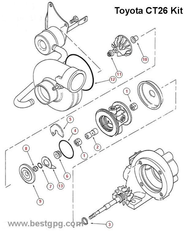 Turbocharger Diagrams Exploded